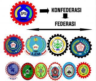 Menyesali Dukungan Sikap Politik Ke Balon Bupati Tahun 2020 Oleh SPSI PT.MAS Bengkalis